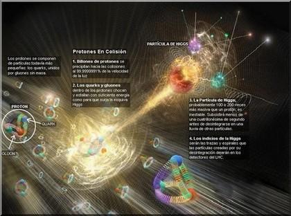 Reinician el acelerador del CERN